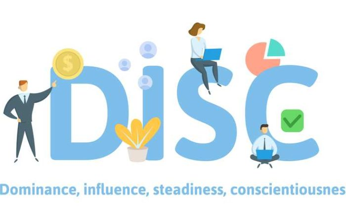DISC Personality-Based Marketing