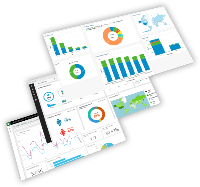 Dashboarding and Reporting