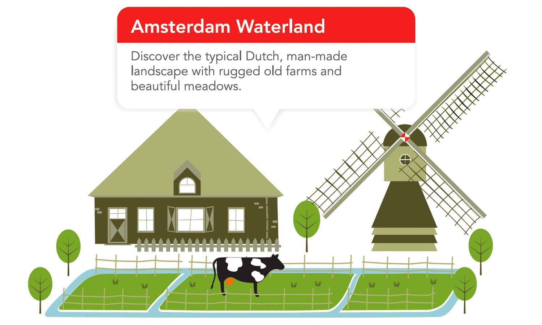 "iAmsterdam ""Waterland"""